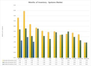 Market Report – March 2018